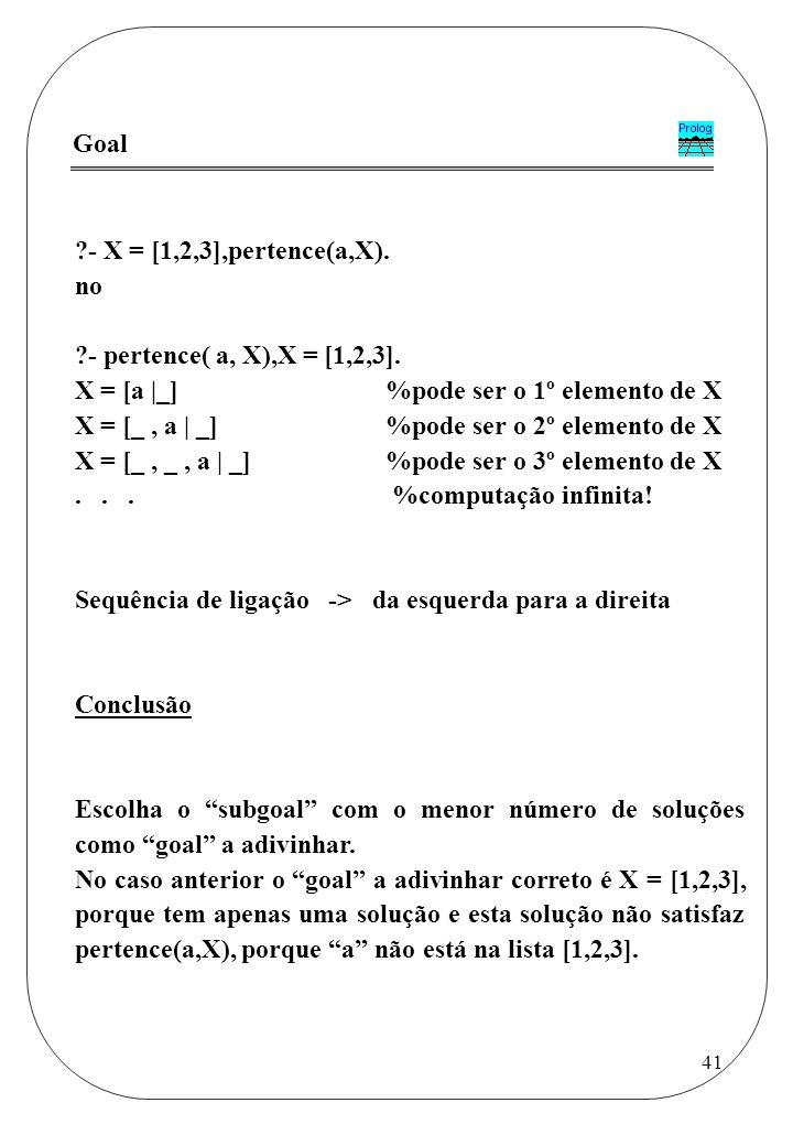 Goal - X = [1,2,3],pertence(a,X). no. - pertence( a, X),X = [1,2,3]. X = [a |_] %pode ser o 1º elemento de X.